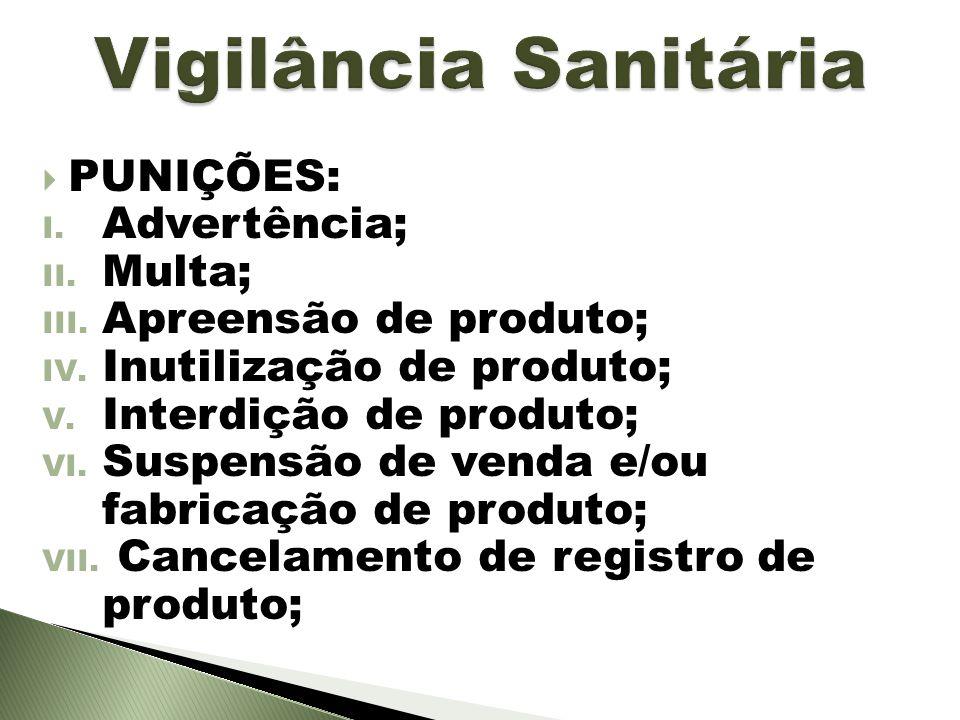 Vigilância Sanitária PUNIÇÕES: Advertência; Multa;