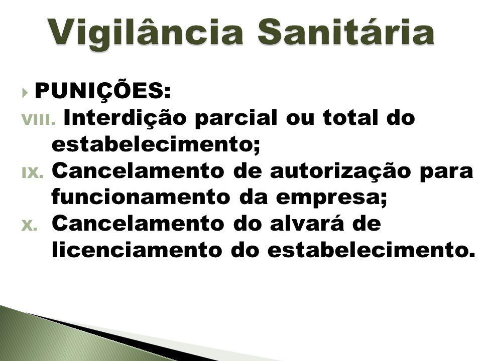 Vigilância Sanitária PUNIÇÕES: