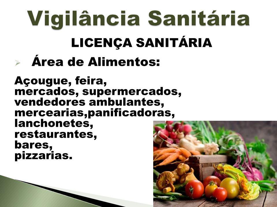 Vigilância Sanitária LICENÇA SANITÁRIA Área de Alimentos: