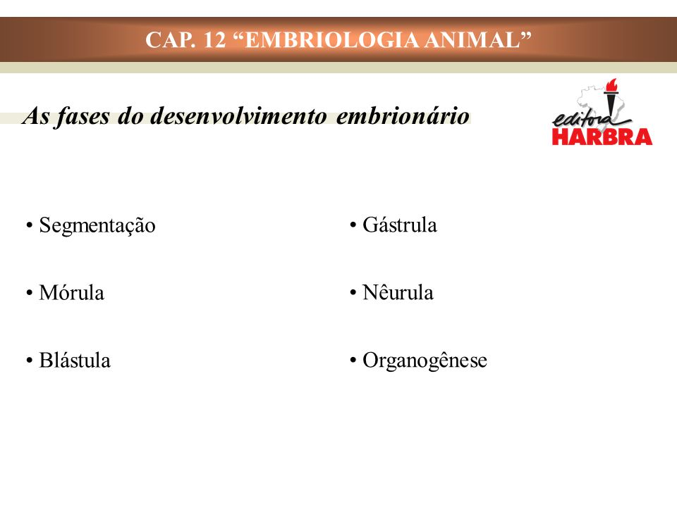 CAP. 12 EMBRIOLOGIA ANIMAL