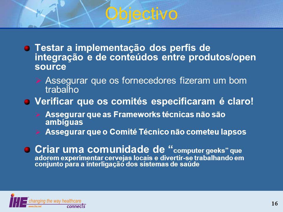 Objectivo Testar a implementação dos perfis de integração e de conteúdos entre produtos/open source.