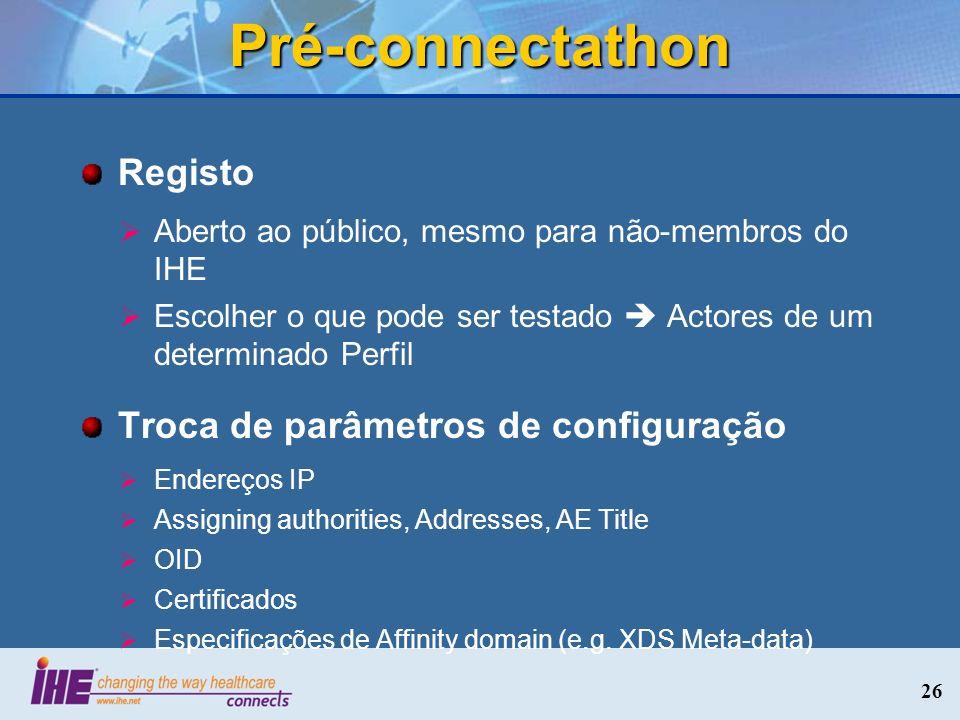 Pré-connectathon Registo Troca de parâmetros de configuração