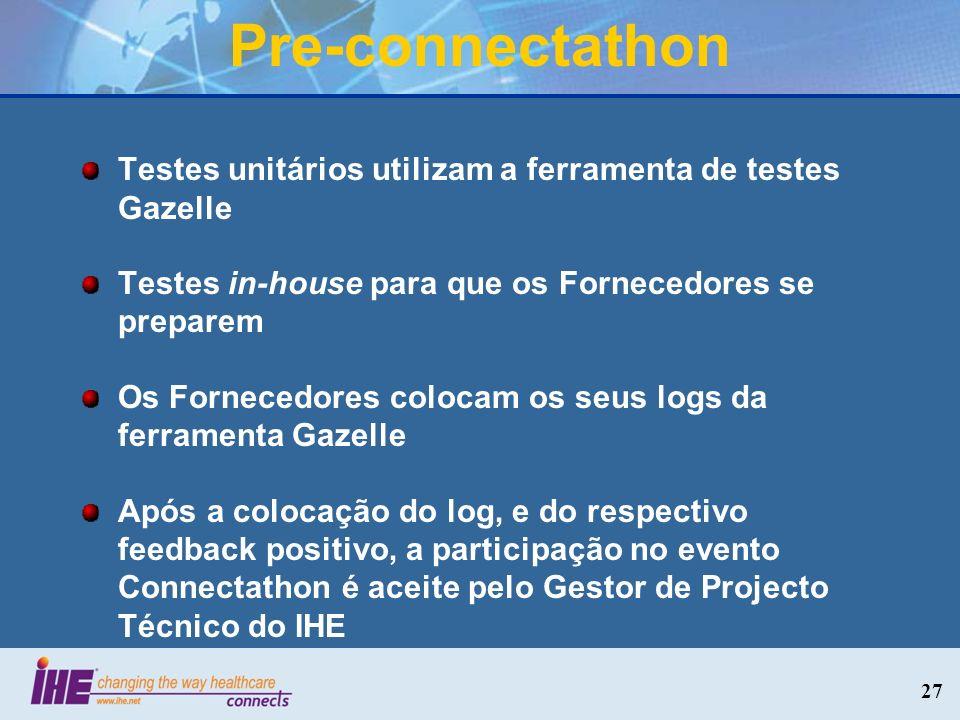 Pre-connectathon Testes unitários utilizam a ferramenta de testes Gazelle. Testes in-house para que os Fornecedores se preparem.