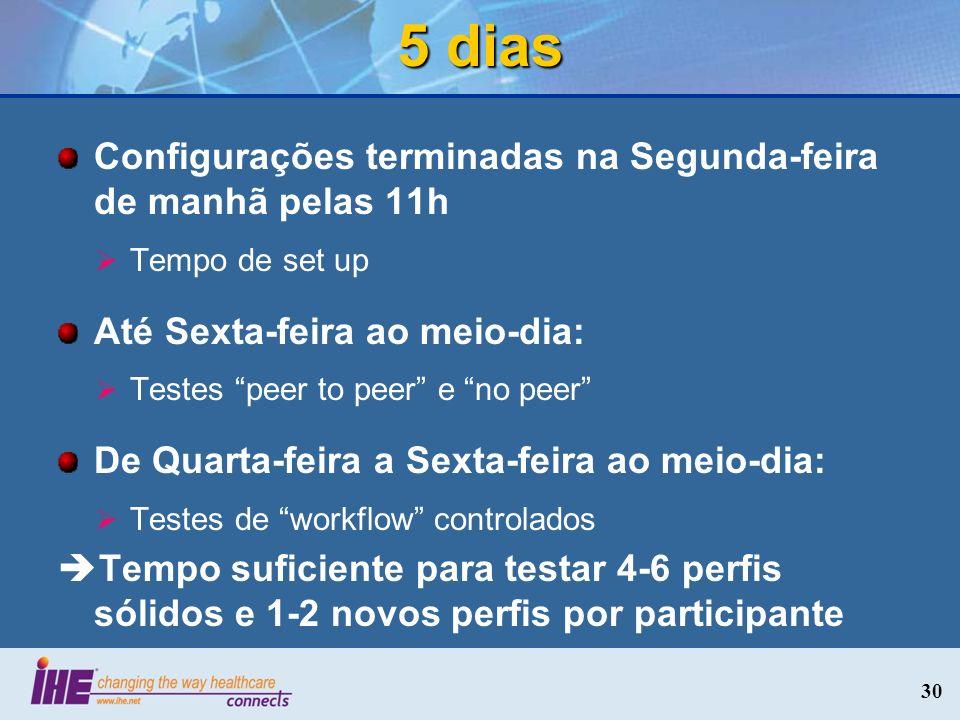 5 dias Configurações terminadas na Segunda-feira de manhã pelas 11h