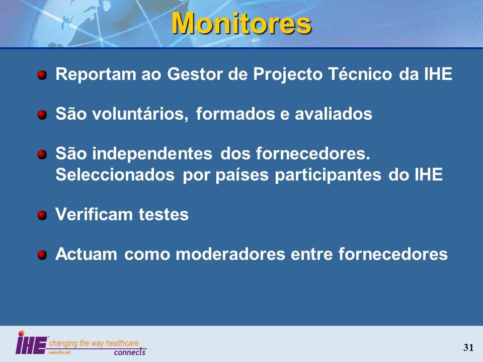 Monitores Reportam ao Gestor de Projecto Técnico da IHE