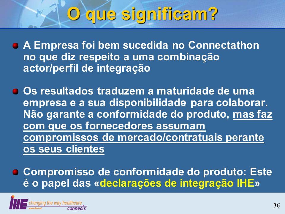 O que significam A Empresa foi bem sucedida no Connectathon no que diz respeito a uma combinação actor/perfil de integração.
