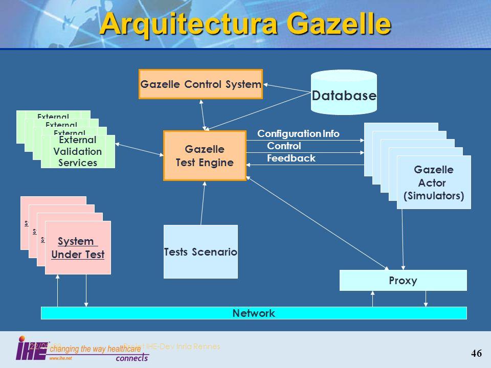 Gazelle Control System