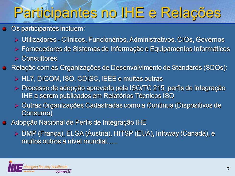 Participantes no IHE e Relações