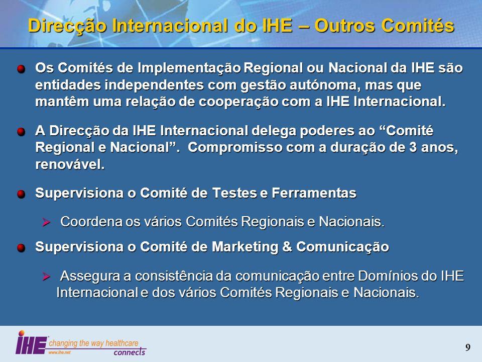 Direcção Internacional do IHE – Outros Comités