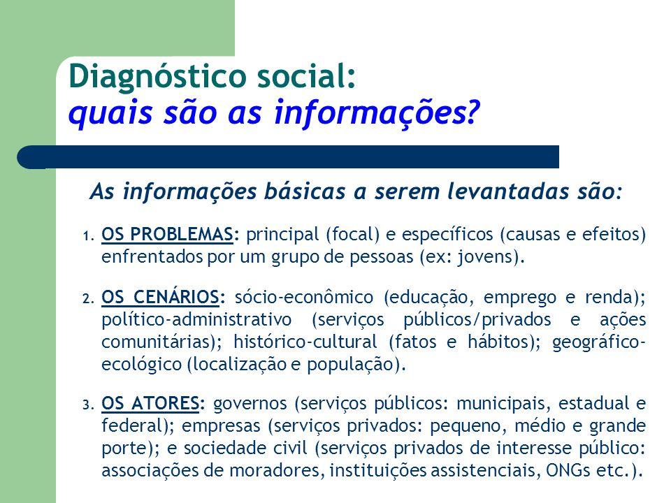 Diagnóstico social: quais são as informações