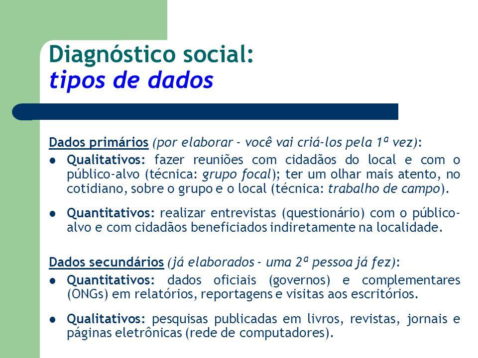 Diagnóstico social: tipos de dados