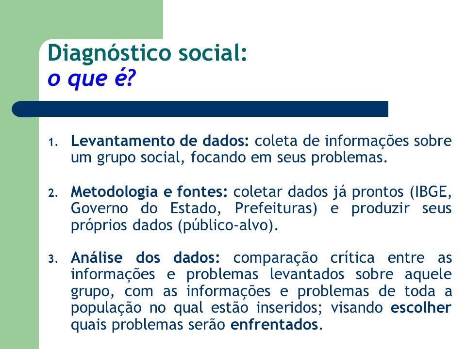 Diagnóstico social: o que é