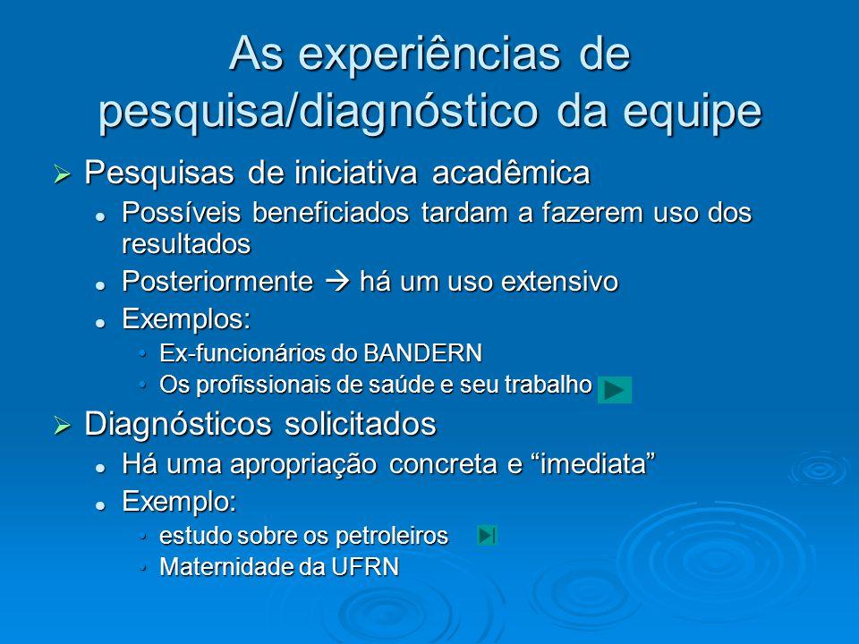 As experiências de pesquisa/diagnóstico da equipe