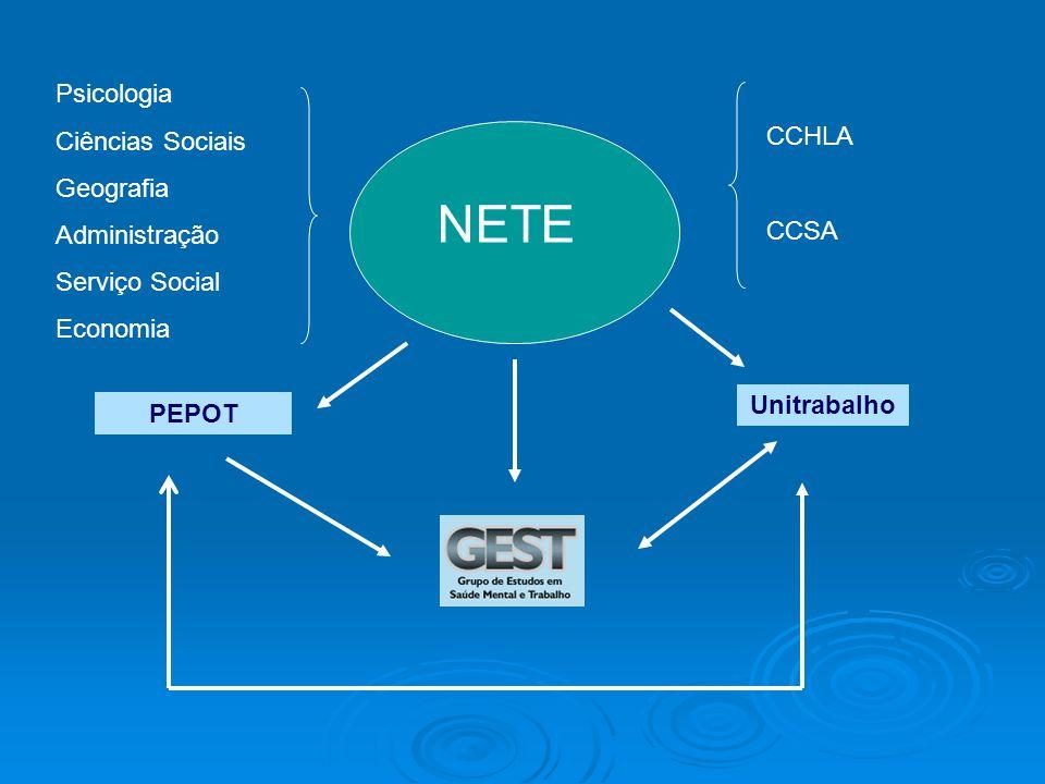 NETE Psicologia Ciências Sociais Geografia CCHLA Administração CCSA