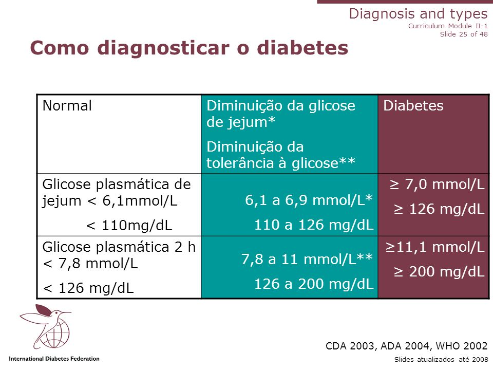 Como diagnosticar o diabetes