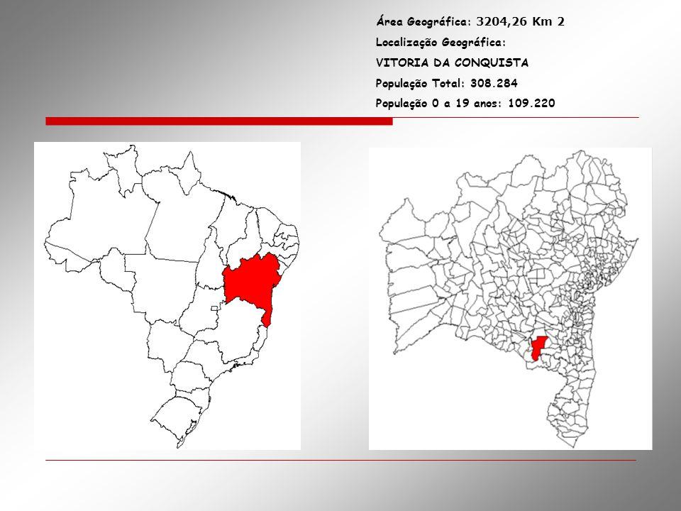 Área Geográfica: 3204,26 Km 2 Localização Geográfica: VITORIA DA CONQUISTA. População Total: 308.284.