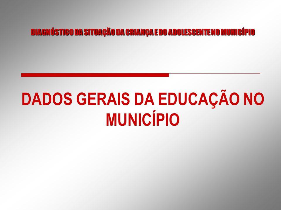 DADOS GERAIS DA EDUCAÇÃO NO MUNICÍPIO