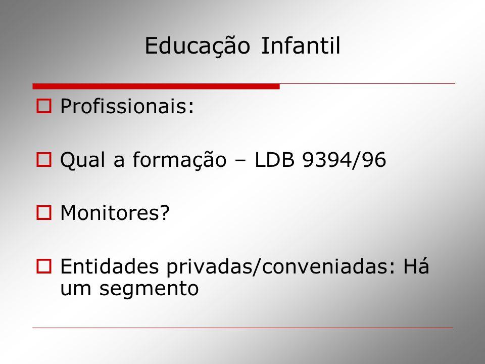 Educação Infantil Profissionais: Qual a formação – LDB 9394/96