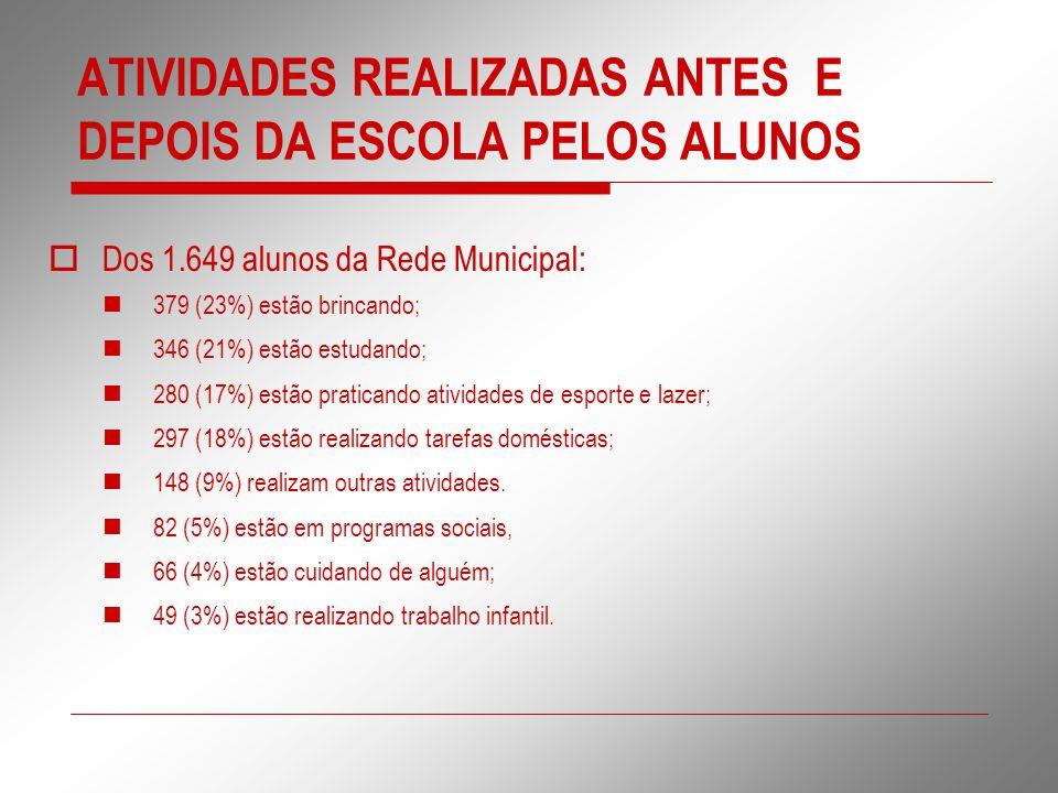 ATIVIDADES REALIZADAS ANTES E DEPOIS DA ESCOLA PELOS ALUNOS