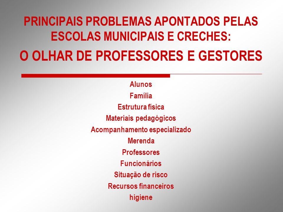 O OLHAR DE PROFESSORES E GESTORES
