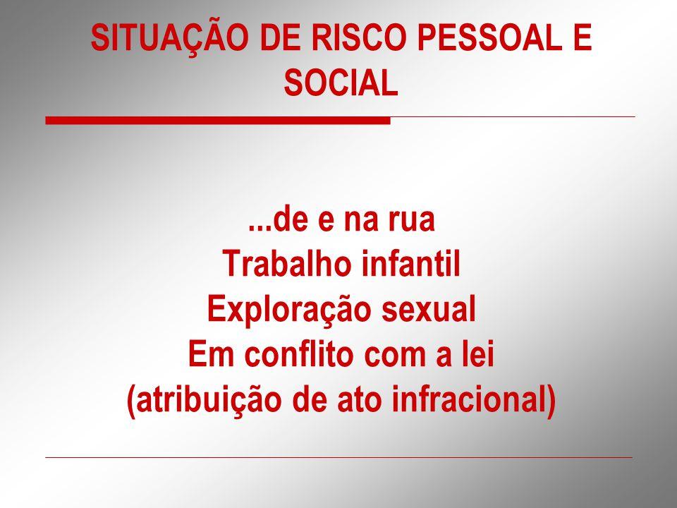 SITUAÇÃO DE RISCO PESSOAL E SOCIAL