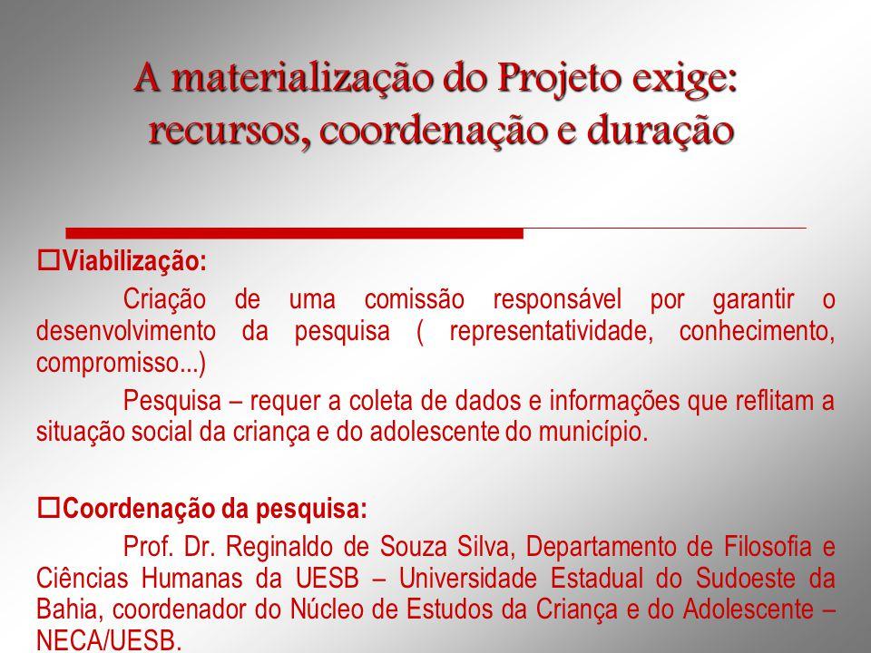 A materialização do Projeto exige: recursos, coordenação e duração