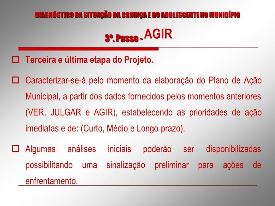 DIAGNÓSTICO DA SITUAÇÃO DA CRIANÇA E DO ADOLESCENTE NO MUNICÍPIO 3º