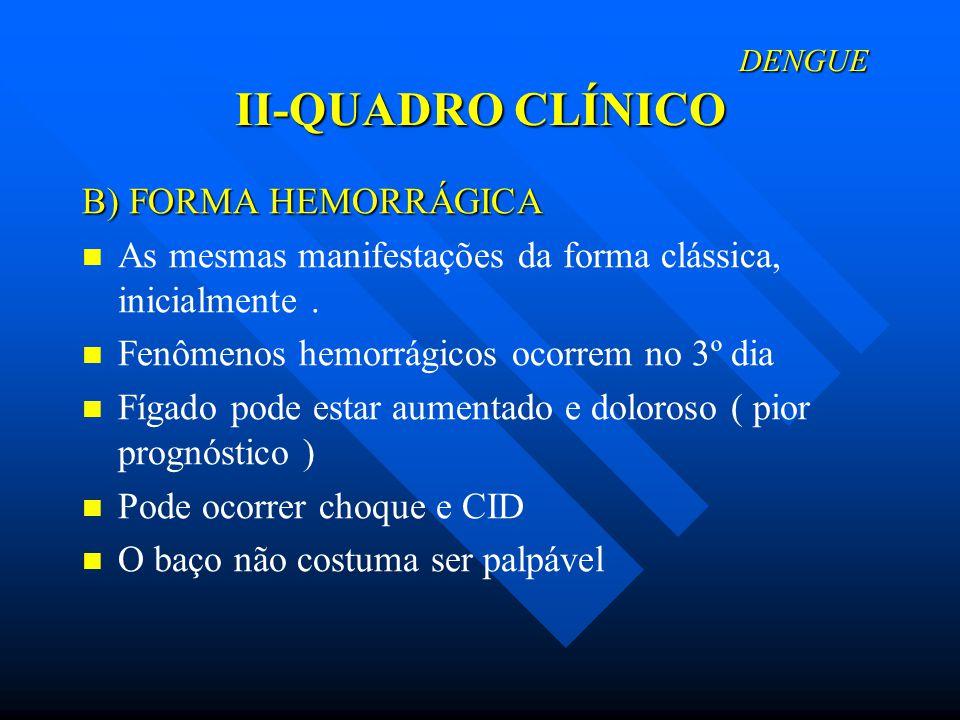 DENGUE II-QUADRO CLÍNICO