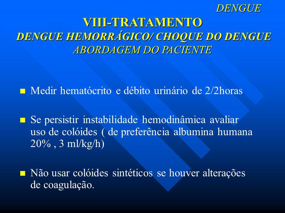 Medir hematócrito e débito urinário de 2/2horas