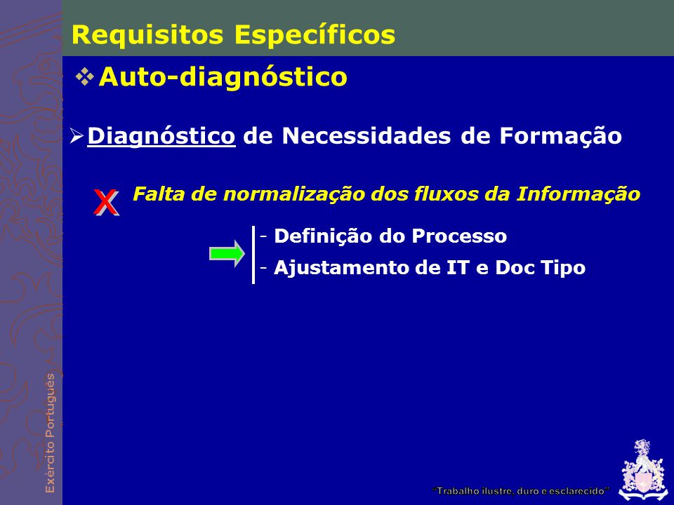 x Requisitos Específicos Auto-diagnóstico