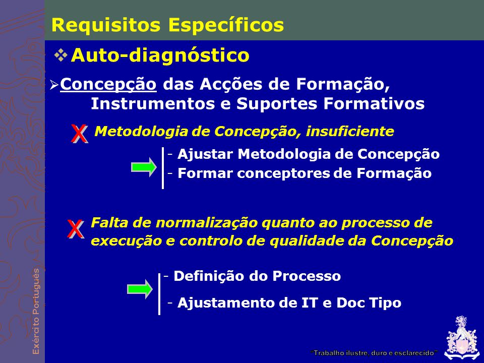 x x Requisitos Específicos Auto-diagnóstico
