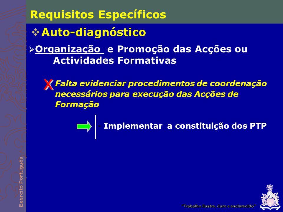 x Requisitos Específicos Auto-diagnóstico Actividades Formativas