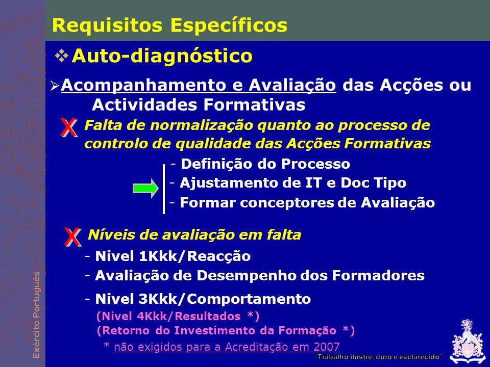 x x Requisitos Específicos Auto-diagnóstico Actividades Formativas