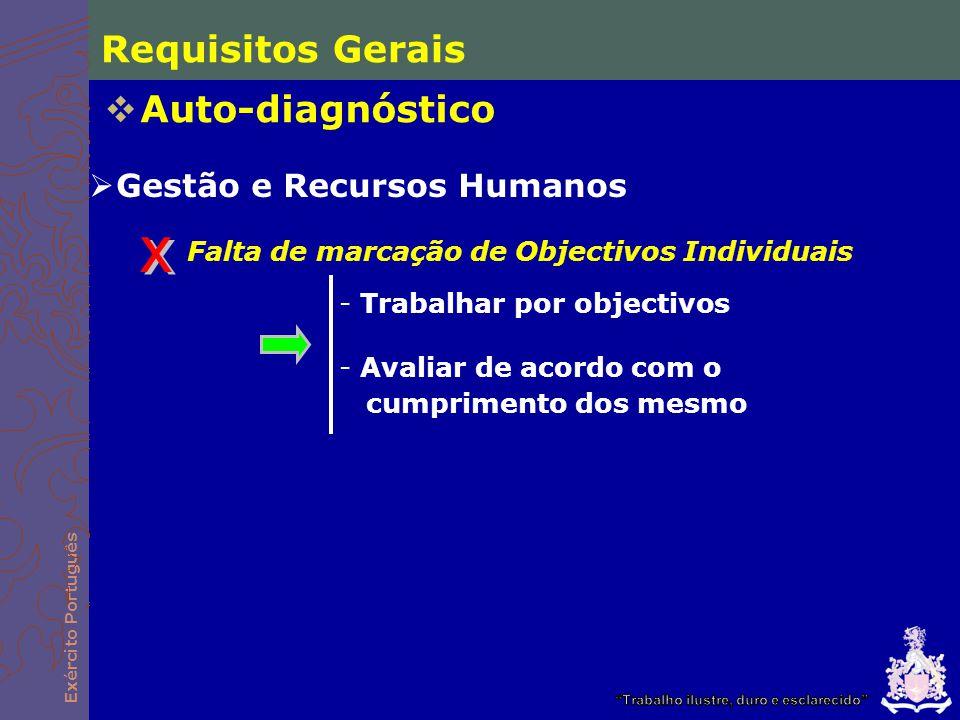 x Requisitos Gerais Auto-diagnóstico Gestão e Recursos Humanos
