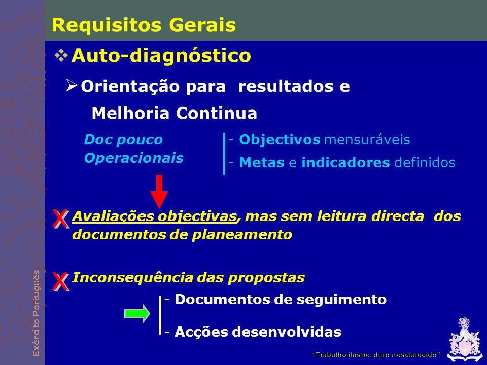 x x Requisitos Gerais Auto-diagnóstico Orientação para resultados e