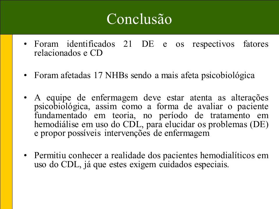 Conclusão Foram identificados 21 DE e os respectivos fatores relacionados e CD. Foram afetadas 17 NHBs sendo a mais afeta psicobiológica.