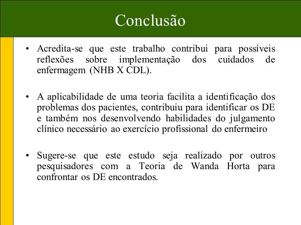 Conclusão Acredita-se que este trabalho contribui para possíveis reflexões sobre implementação dos cuidados de enfermagem (NHB X CDL).