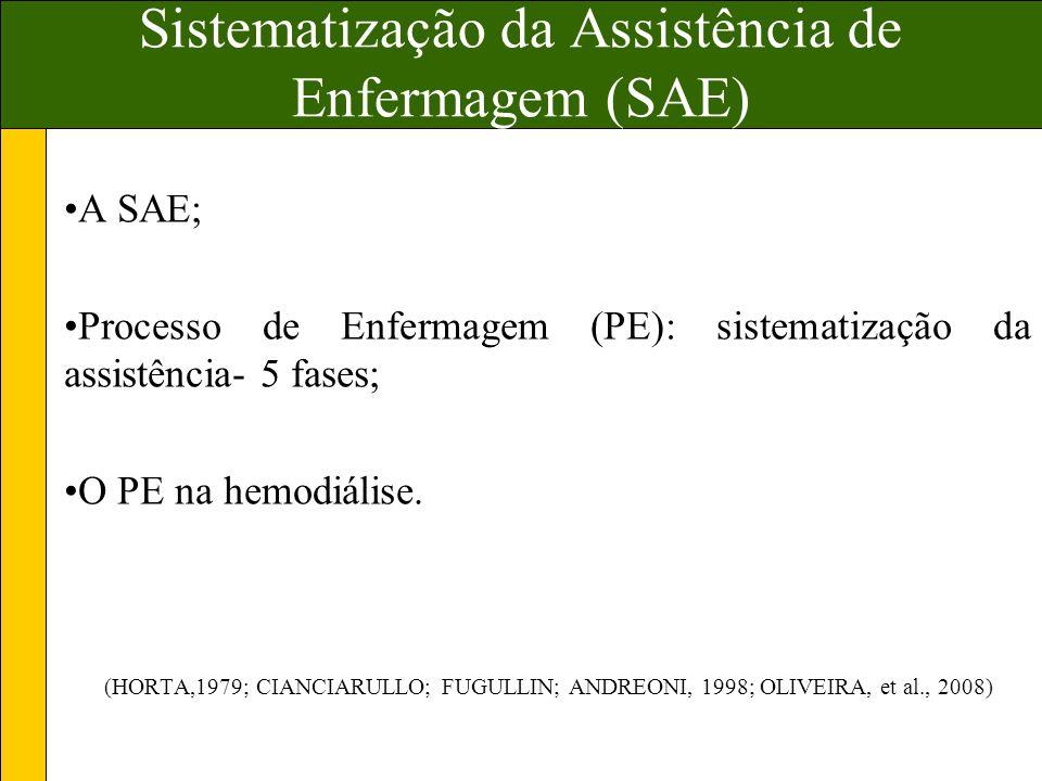Sistematização da Assistência de Enfermagem (SAE)