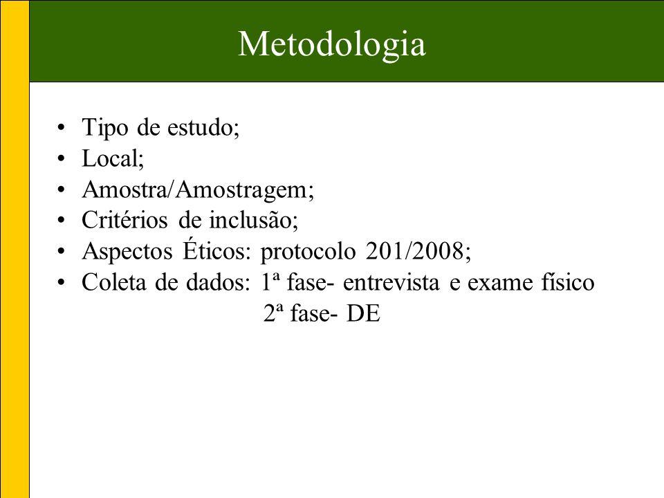 Metodologia Tipo de estudo; Local; Amostra/Amostragem;