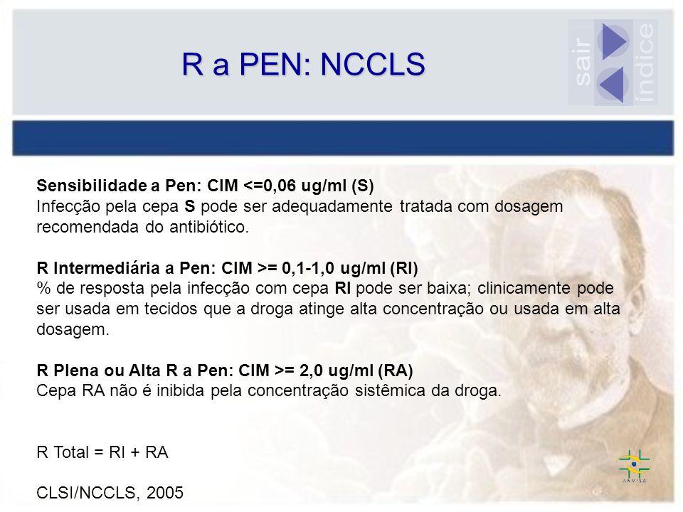 índice sair R a PEN: NCCLS