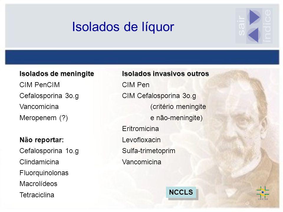 índice sair Isolados de líquor Isolados de meningite CIM PenCIM