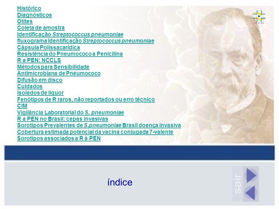 sair índice Histórico Diagnósticos Otites Coleta de amostra