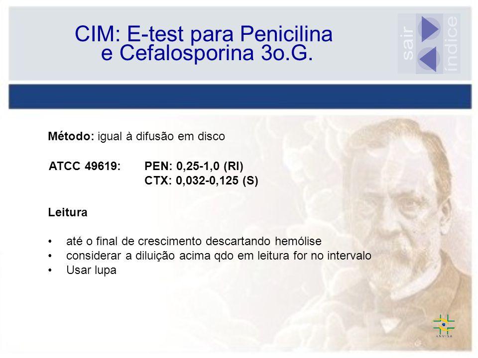 CIM: E-test para Penicilina