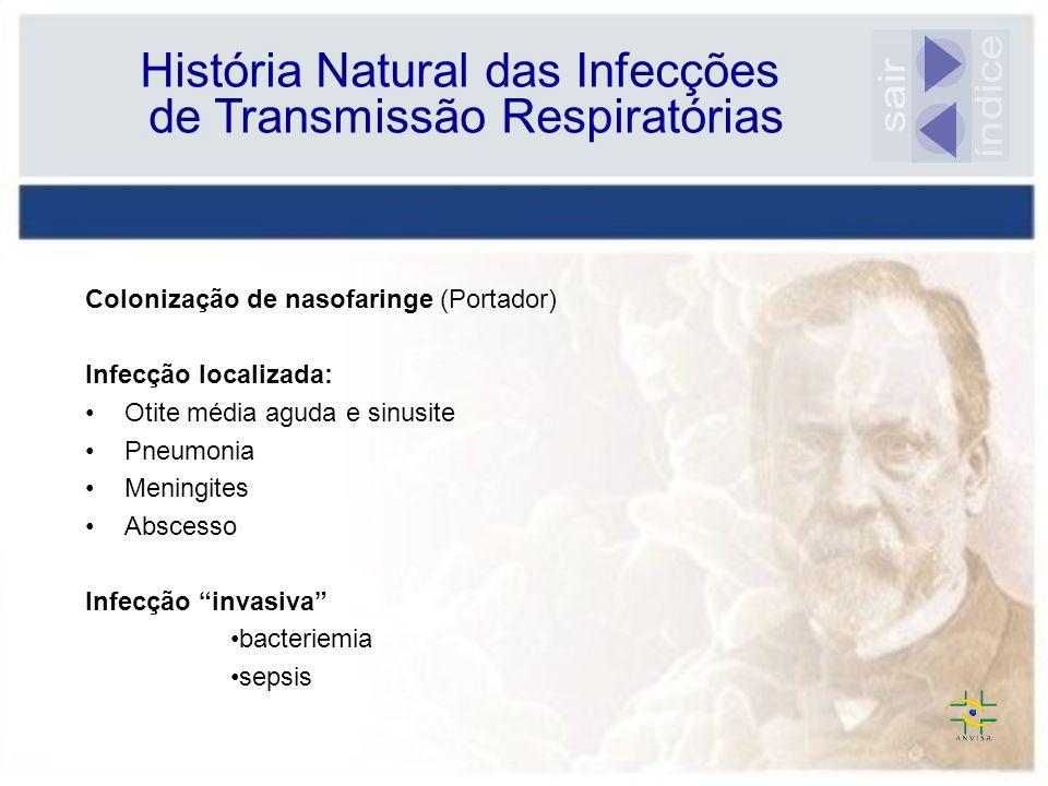 índice sair História Natural das Infecções