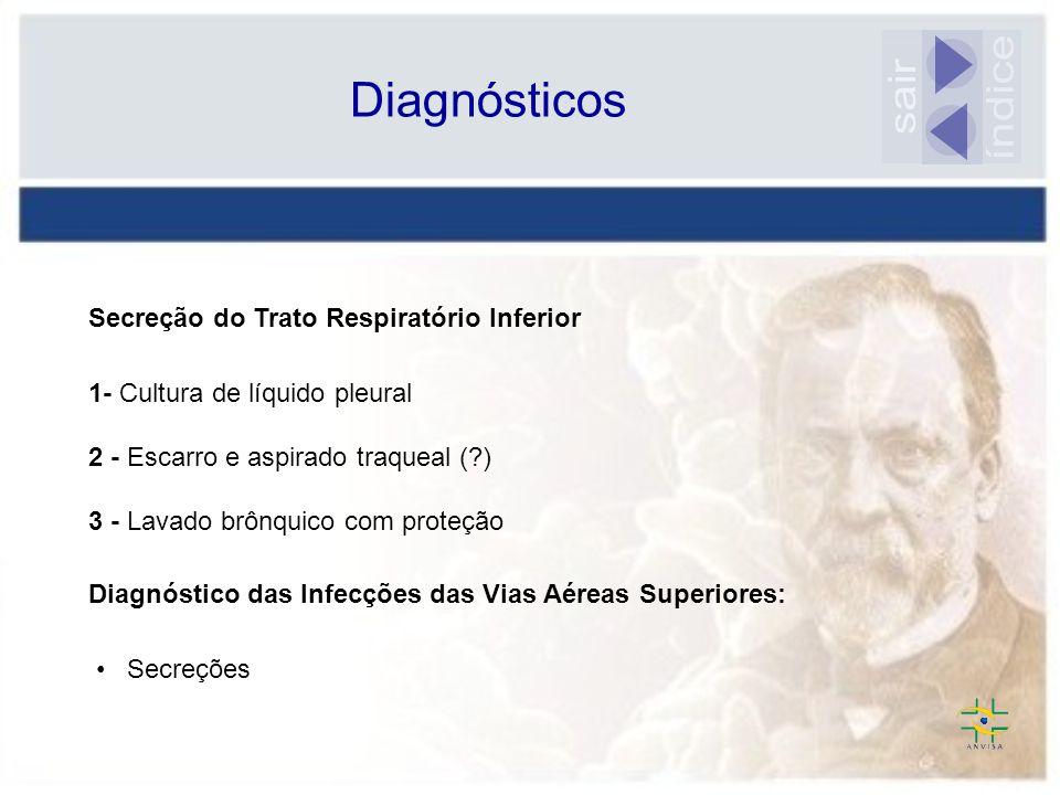 índice sair Diagnósticos Secreção do Trato Respiratório Inferior