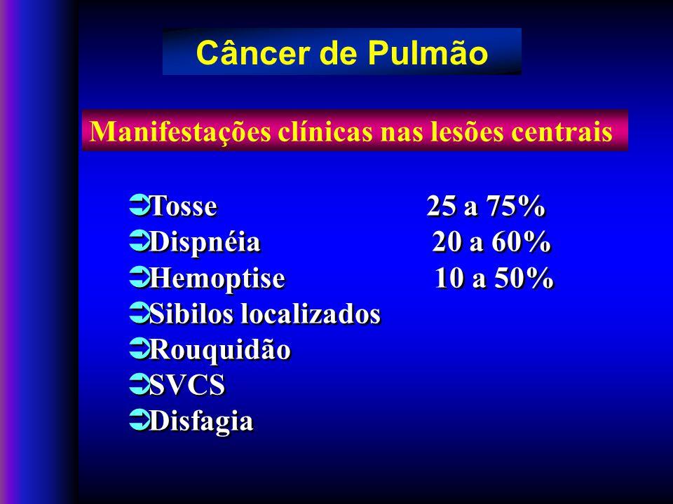 Câncer de Pulmão Manifestações clínicas nas lesões centrais
