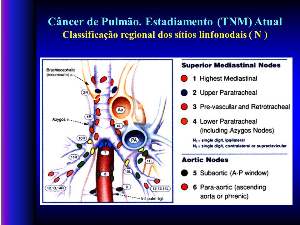 Câncer de Pulmão. Estadiamento (TNM) Atual