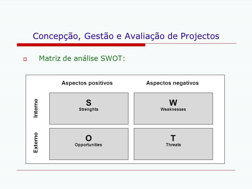 Concepção, Gestão e Avaliação de Projectos