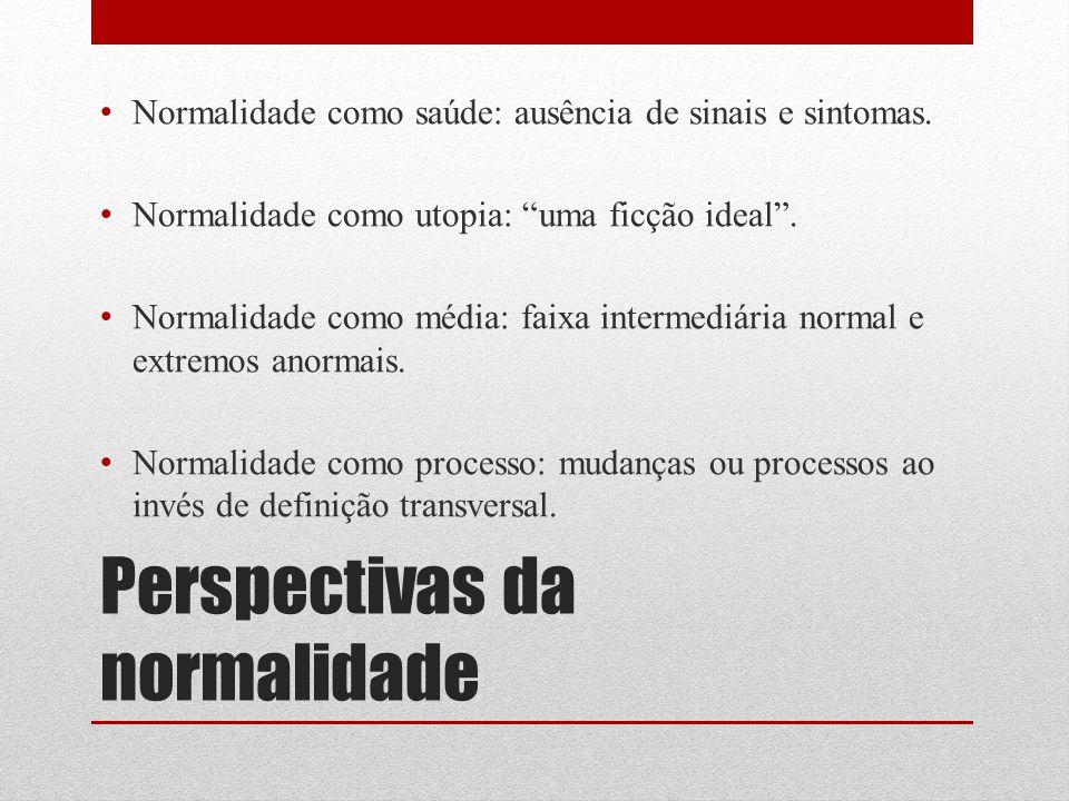Perspectivas da normalidade
