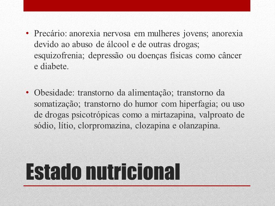 Precário: anorexia nervosa em mulheres jovens; anorexia devido ao abuso de álcool e de outras drogas; esquizofrenia; depressão ou doenças físicas como câncer e diabete.